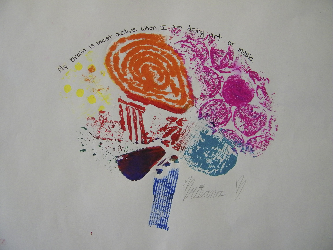 When students were learning about how the brain responds to stress in an SEL unit, we created collographs,highlighting zones considered most active when students engaged in their favorite activities.