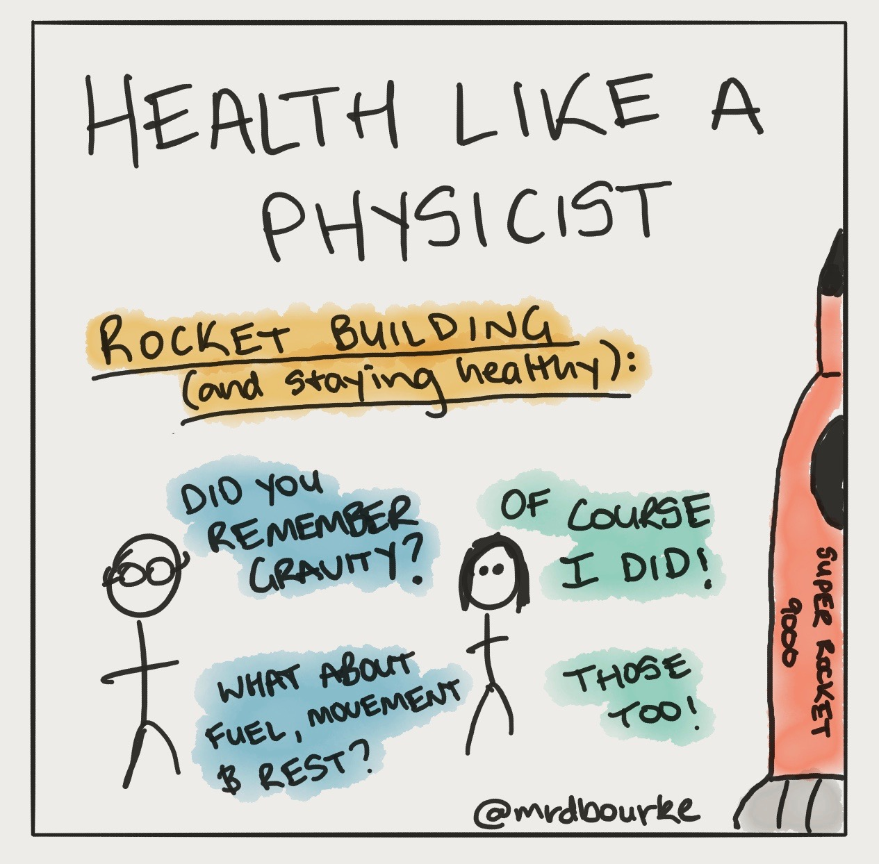 Just like gravity is crucial to rocket design, food, movement and sleep are crucial to health.