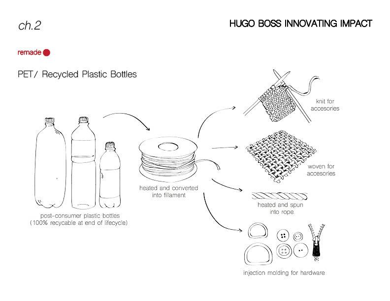 HugoBoss_phase322.jpg