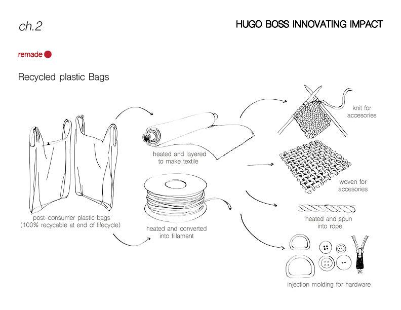 HugoBoss_phase324.jpg