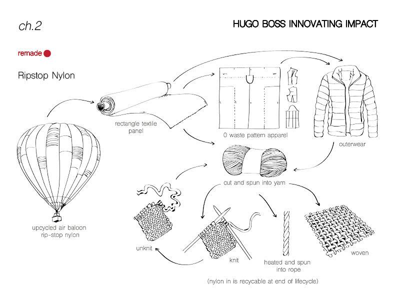 HugoBoss_phase326.jpg