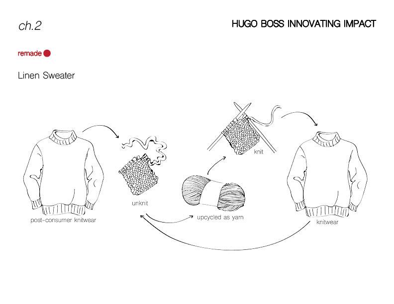 HugoBoss_phase329.jpg