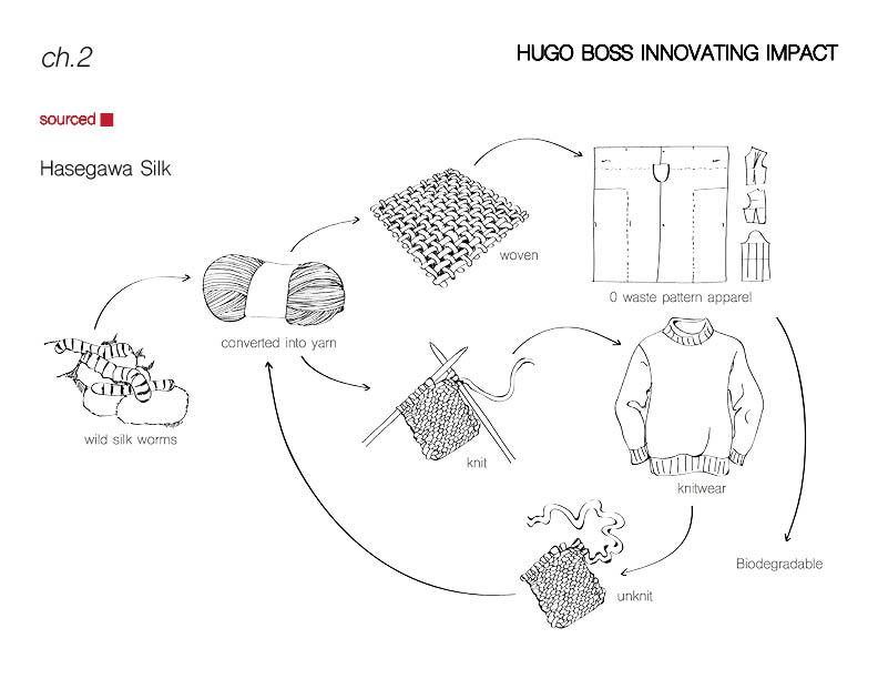 HugoBoss_phase312.jpg