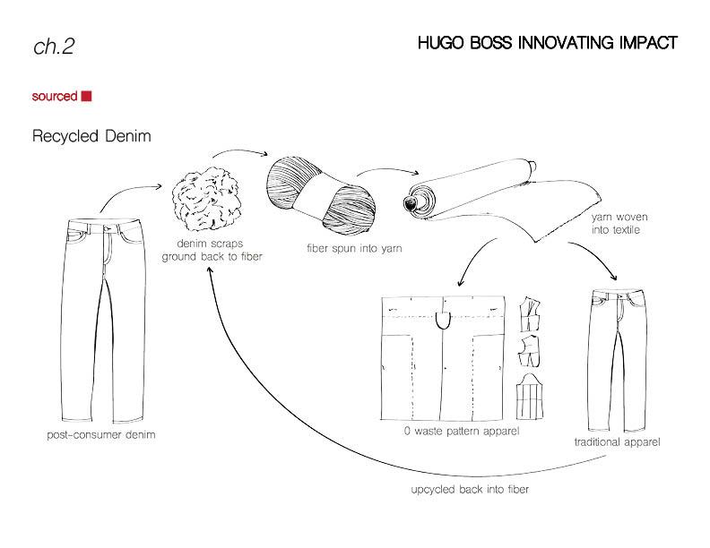 HugoBoss_phase318.jpg