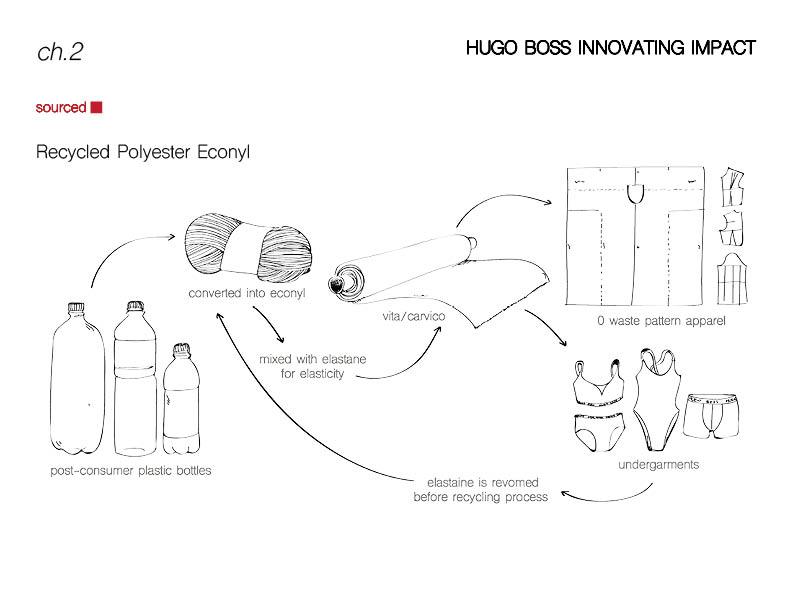 HugoBoss_phase36.jpg