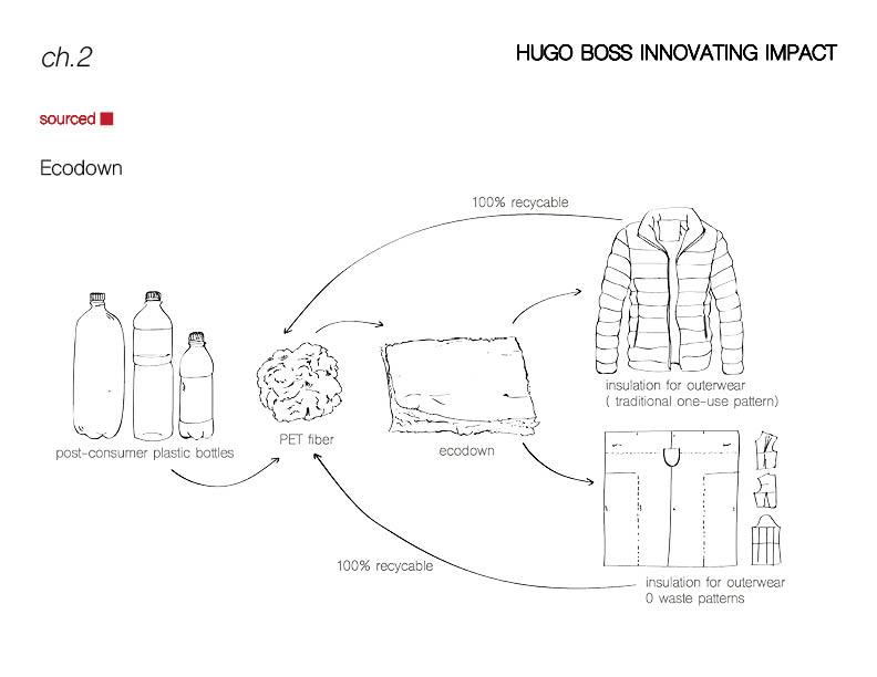 HugoBoss_phase38.jpg