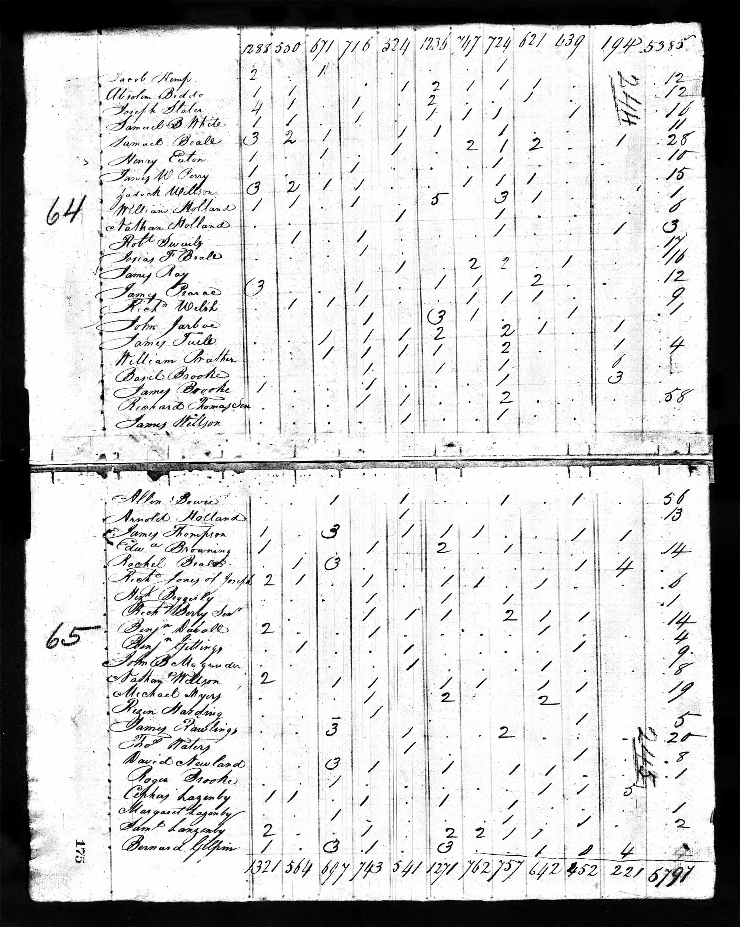 1810 Census, Cracklin District, Montgomery County, Maryland, from the Maryland State Archives.