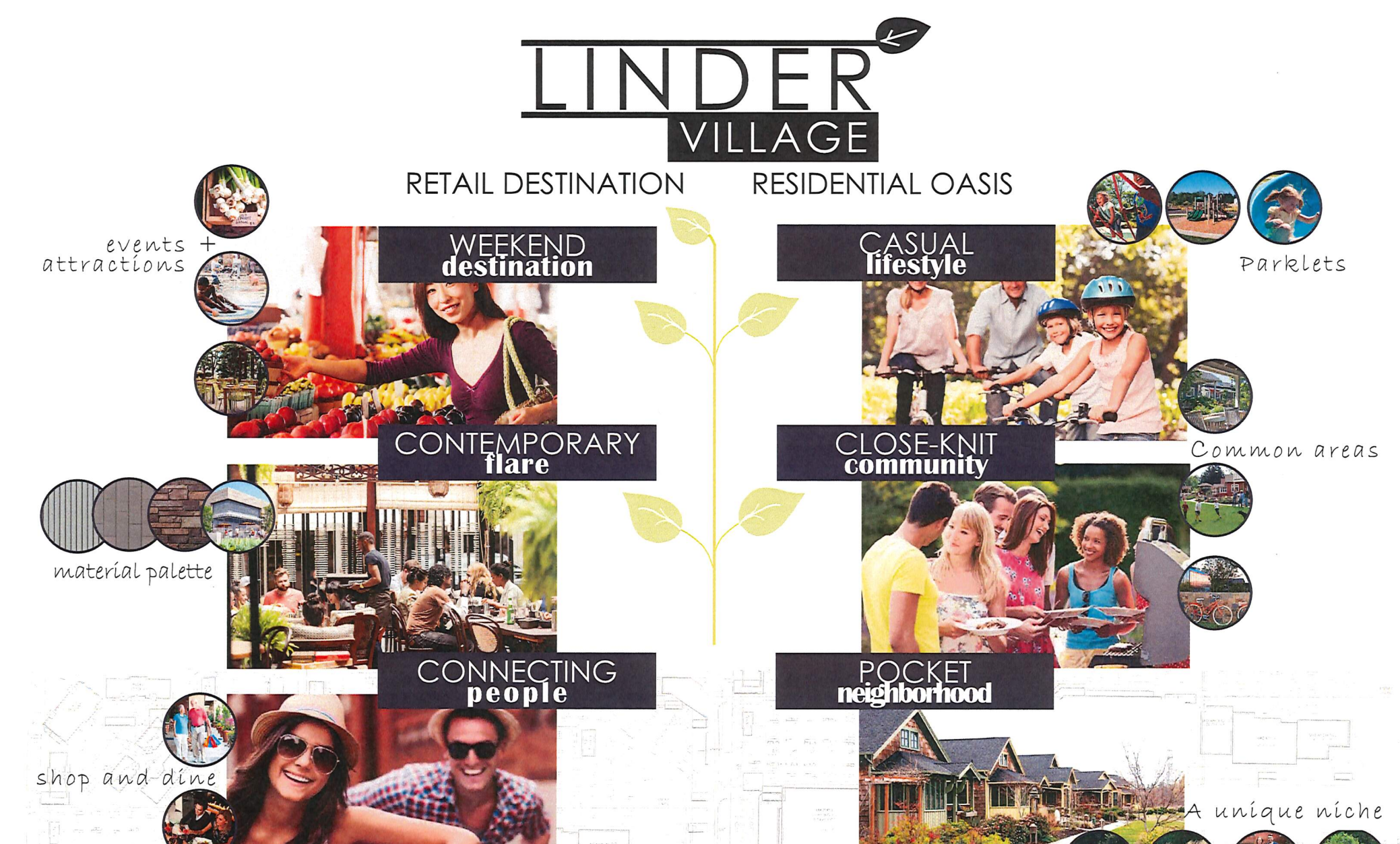 Linder Village flier