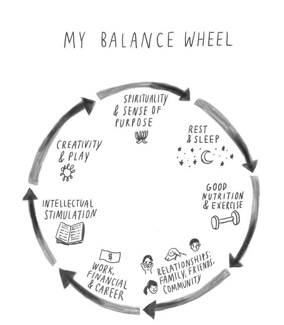 Living with Intent: My Somewhat Messy Journey to Purpose, Peace, and Joy - Mallika Chopra