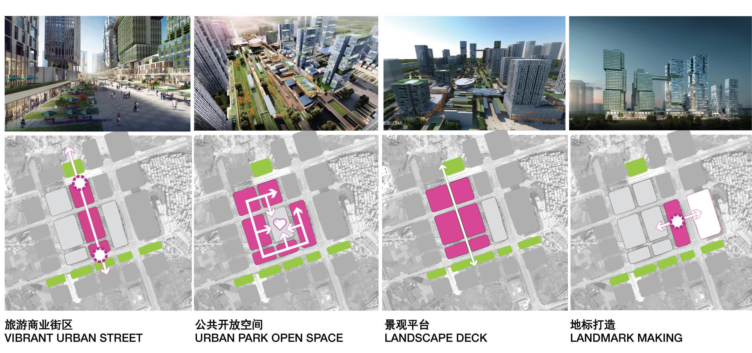 Spatial Framework 空间框架