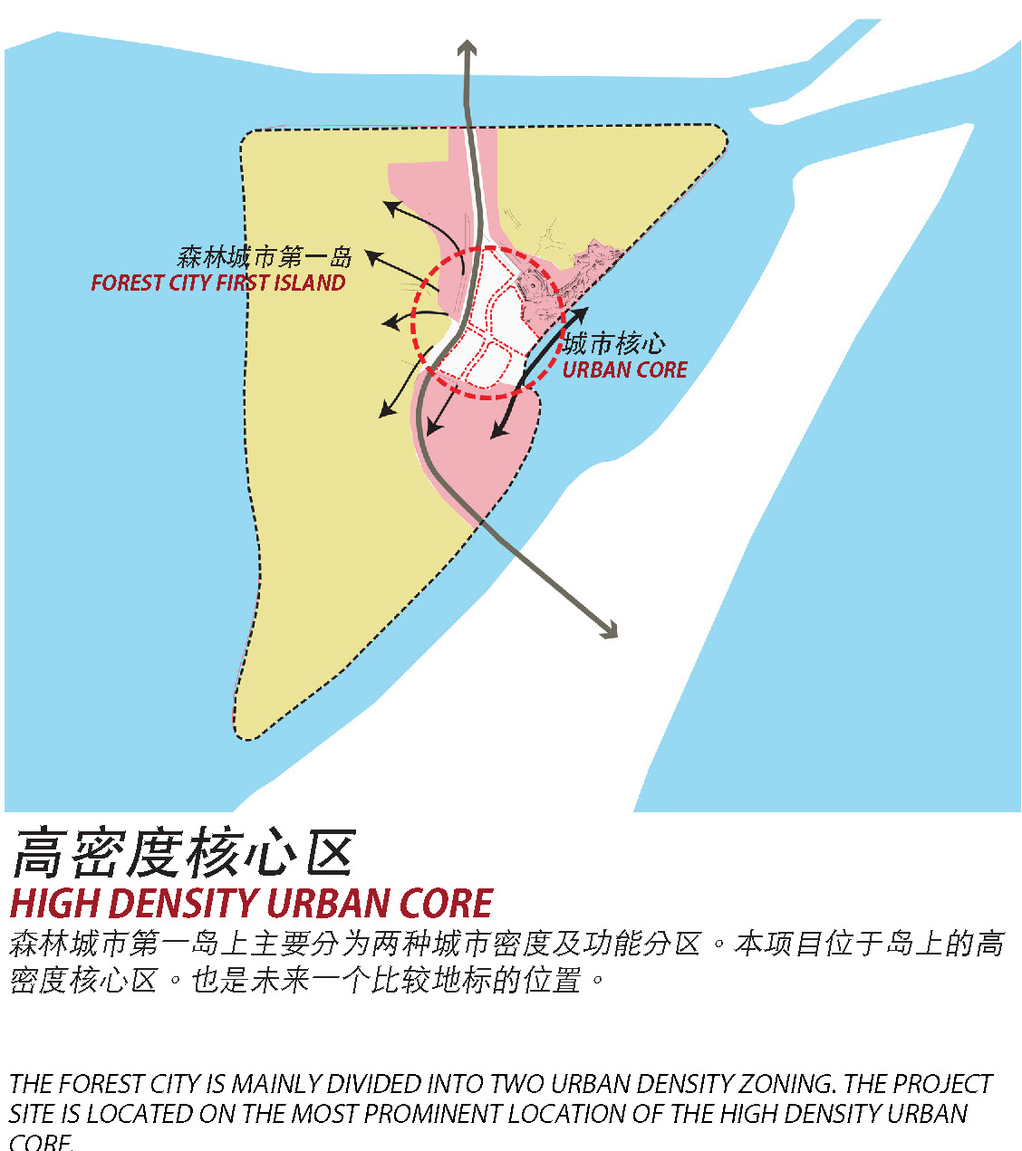 The First Island 第一岛