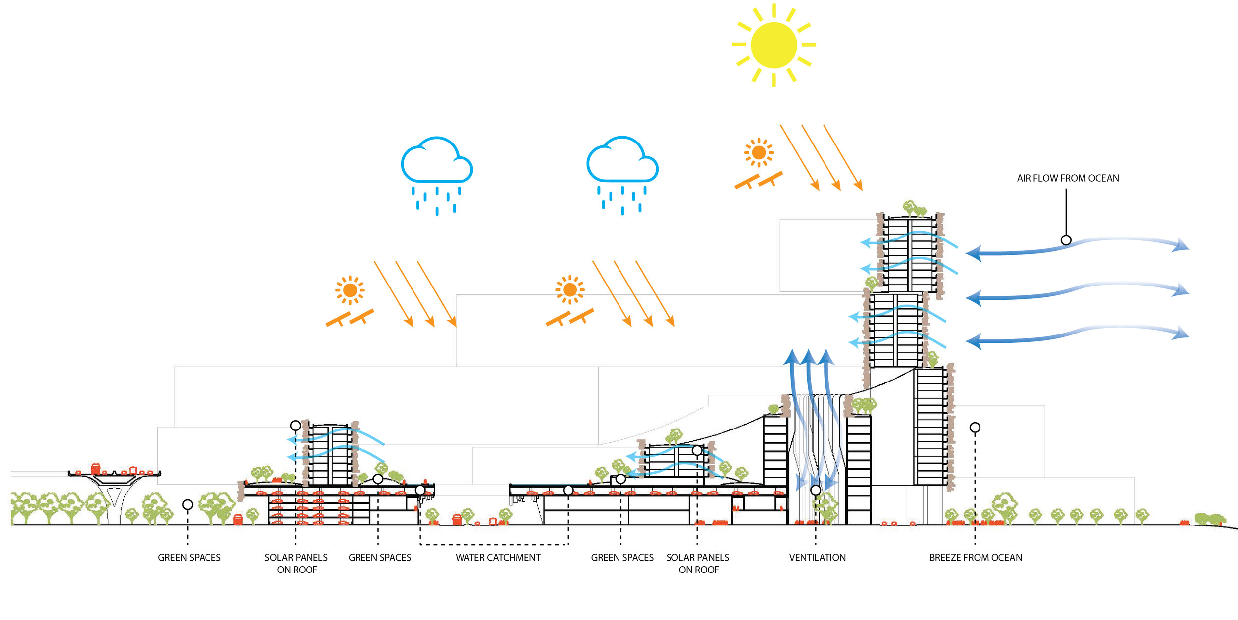 Architectural Section 建築部面