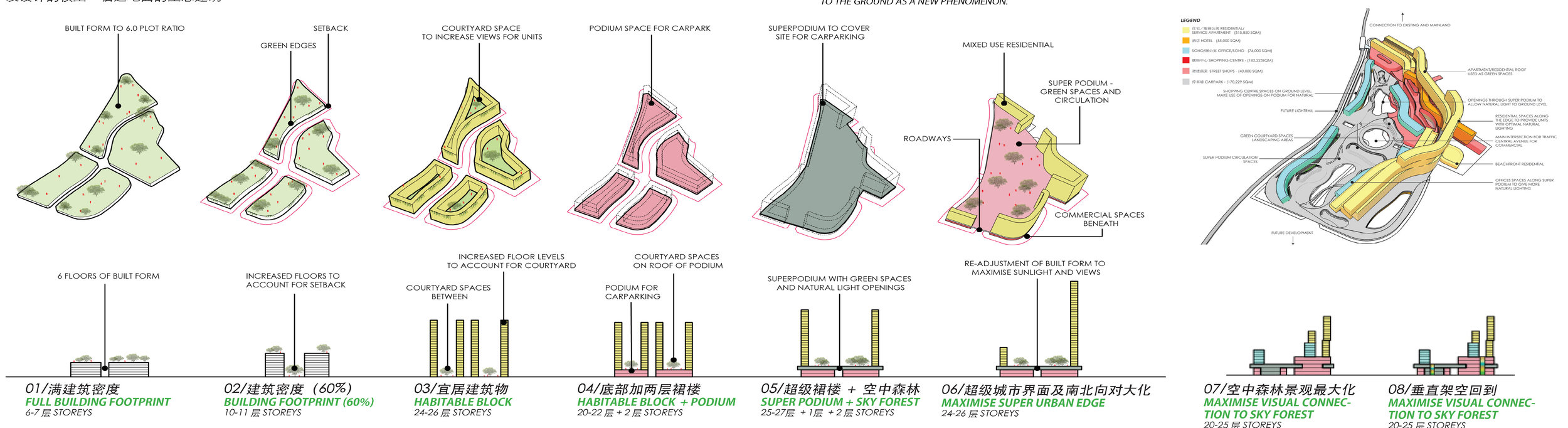 Sectional Perspective 框架部面