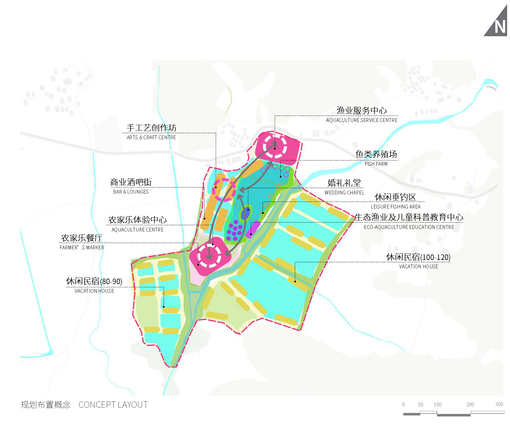 Retail Strategic Plan 商业策略平面