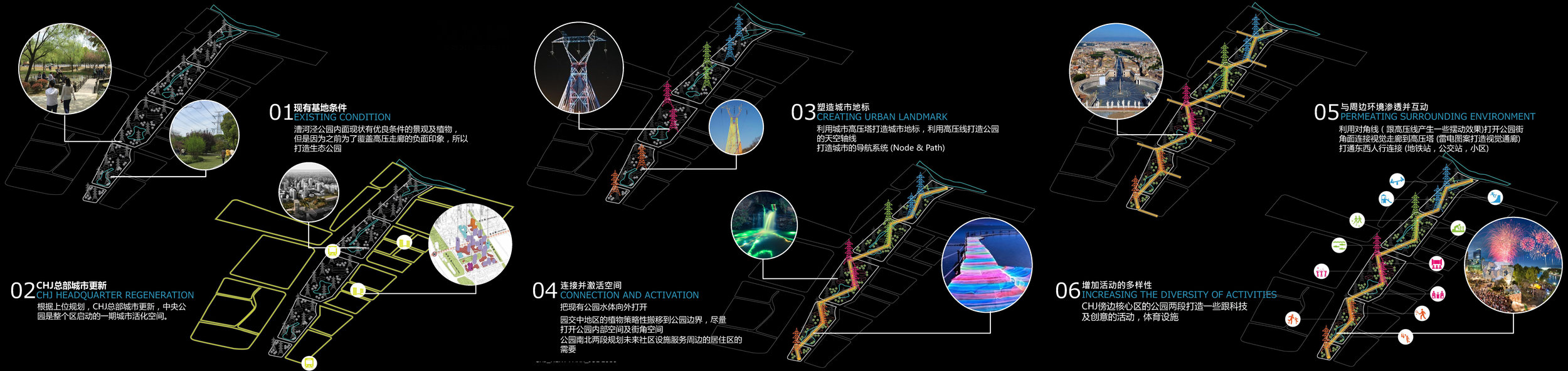 Functional Analysis 建筑功能分析