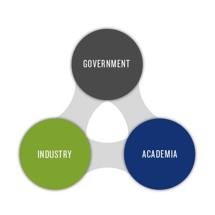 JIMB - Partnership between Industry, Government and Academia to advance biometrology