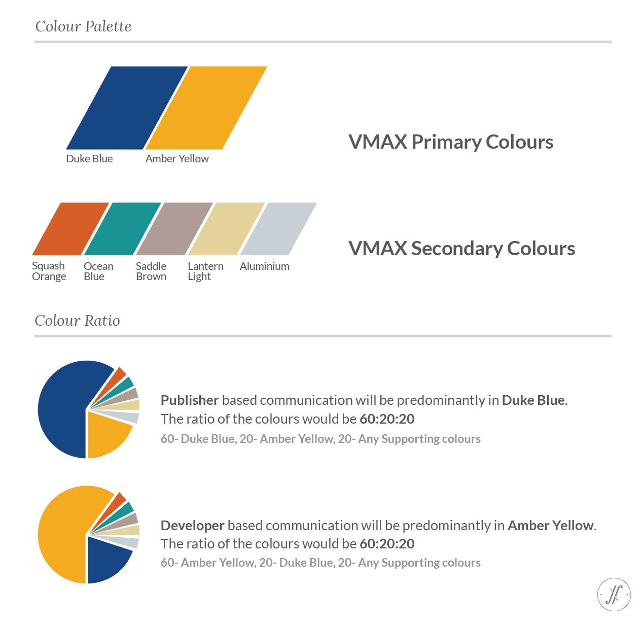 Yellow Fishes Branding Agency In Mumbai & Singapore VMAX Technology Branding Visual Brand Language Design - Brand Identity Design Defining Colour Palette