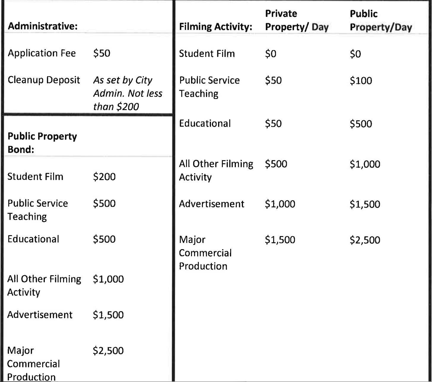 Photo Credit: Screenshot of the PDF of film permit fees from the City Of Beacon as of June 5, 2019.
