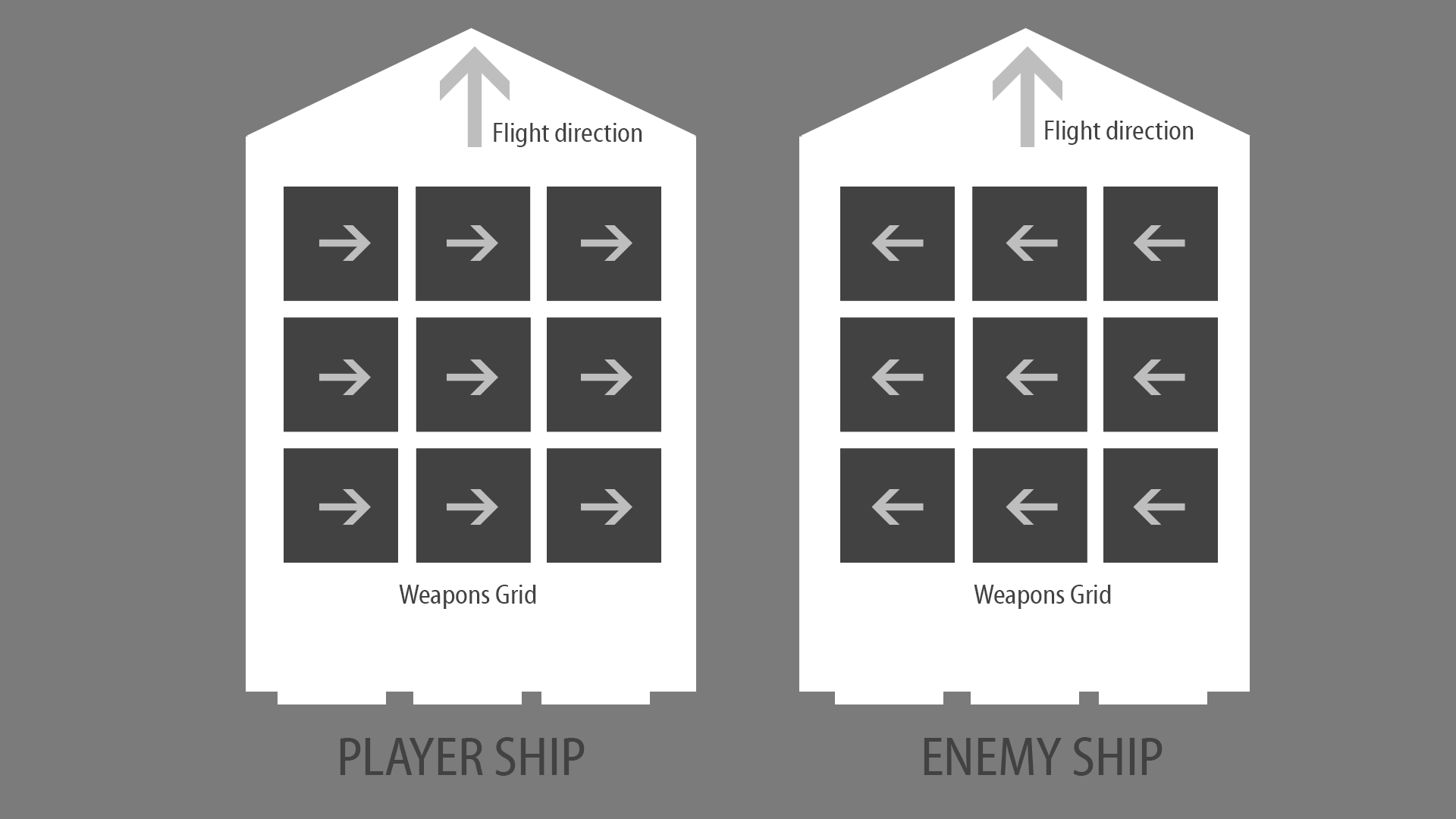 Rough screen layout for ship battles.