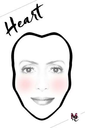 """The face is narrow (could be very """"pointy"""") at jaw line, wide at cheekbones and/or forehead. The forehead hairline shapes like a heart."""