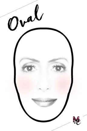 The length of your face equals approximately to 1 ½ half times the width of your face.