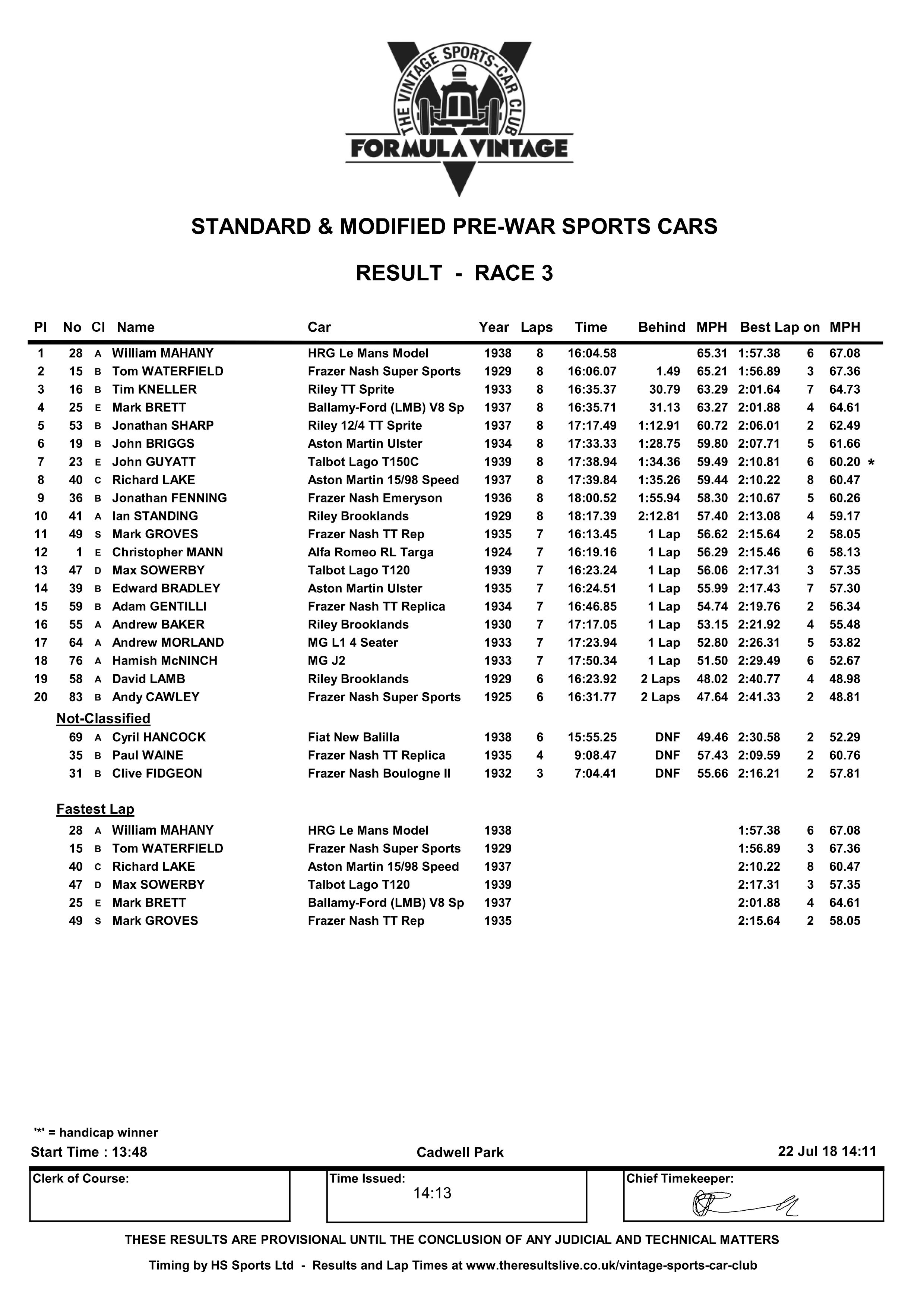 Race 3 Result .jpg