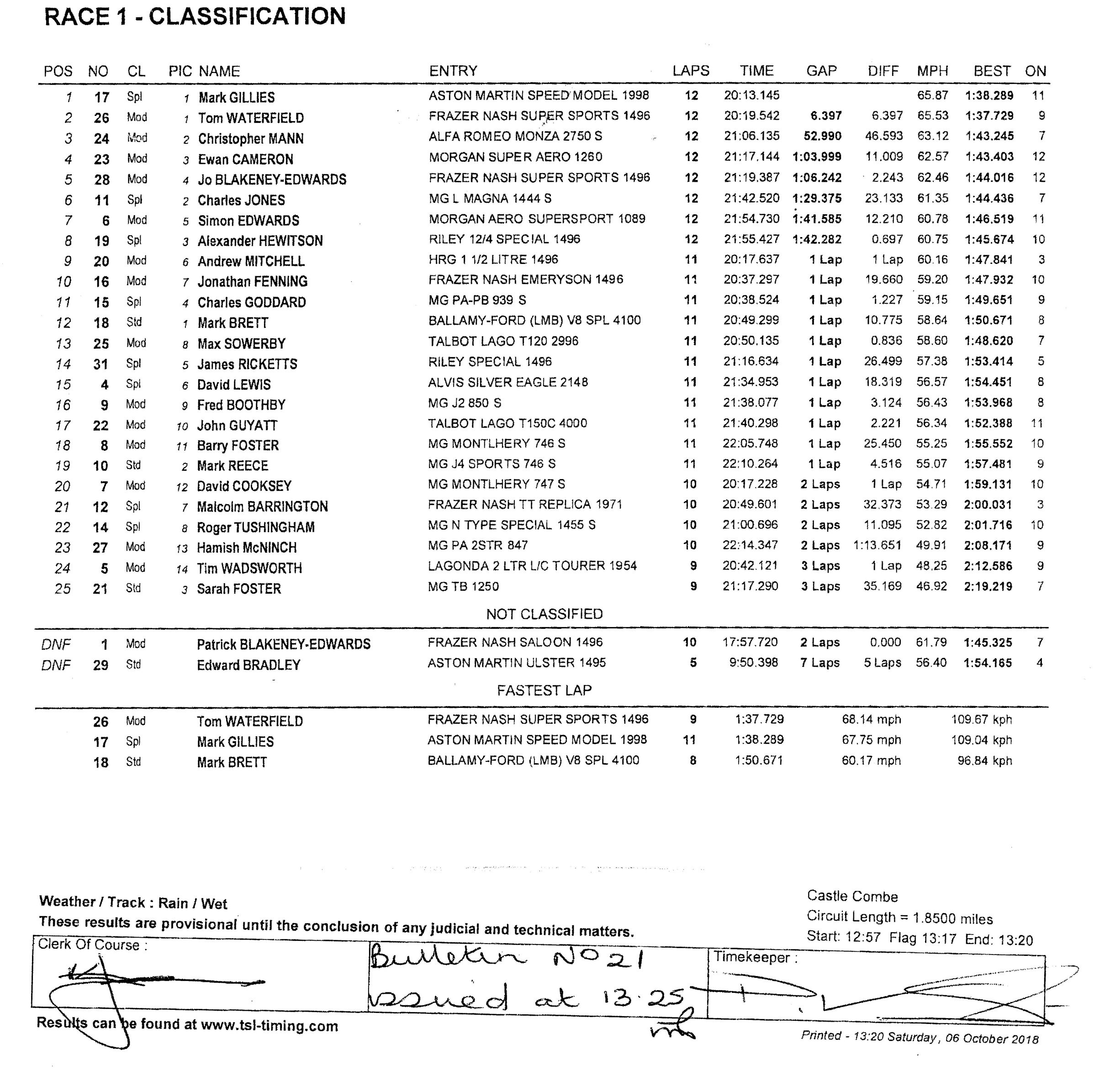 C+Combe+results.jpg