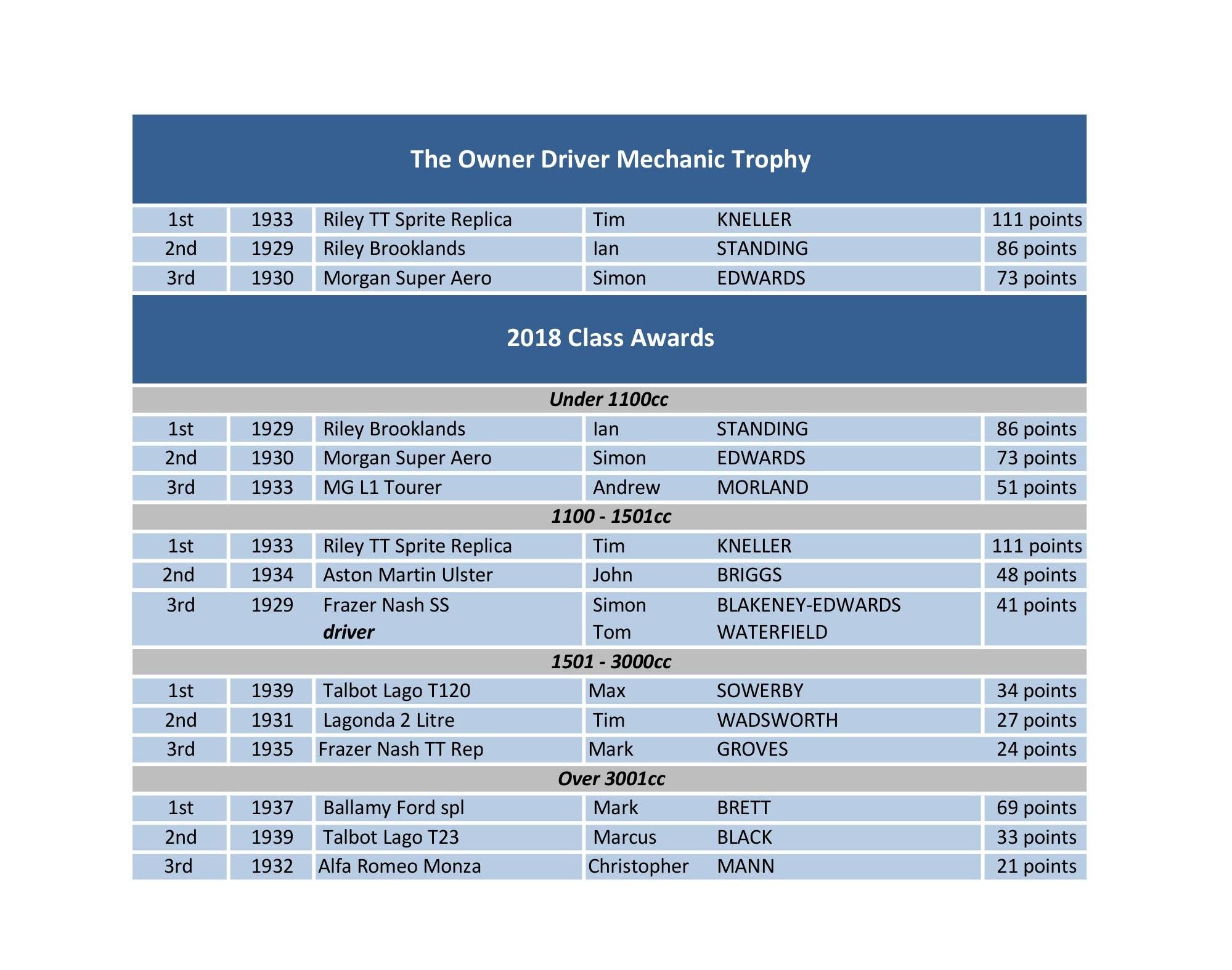 ODM+winners+18.jpg