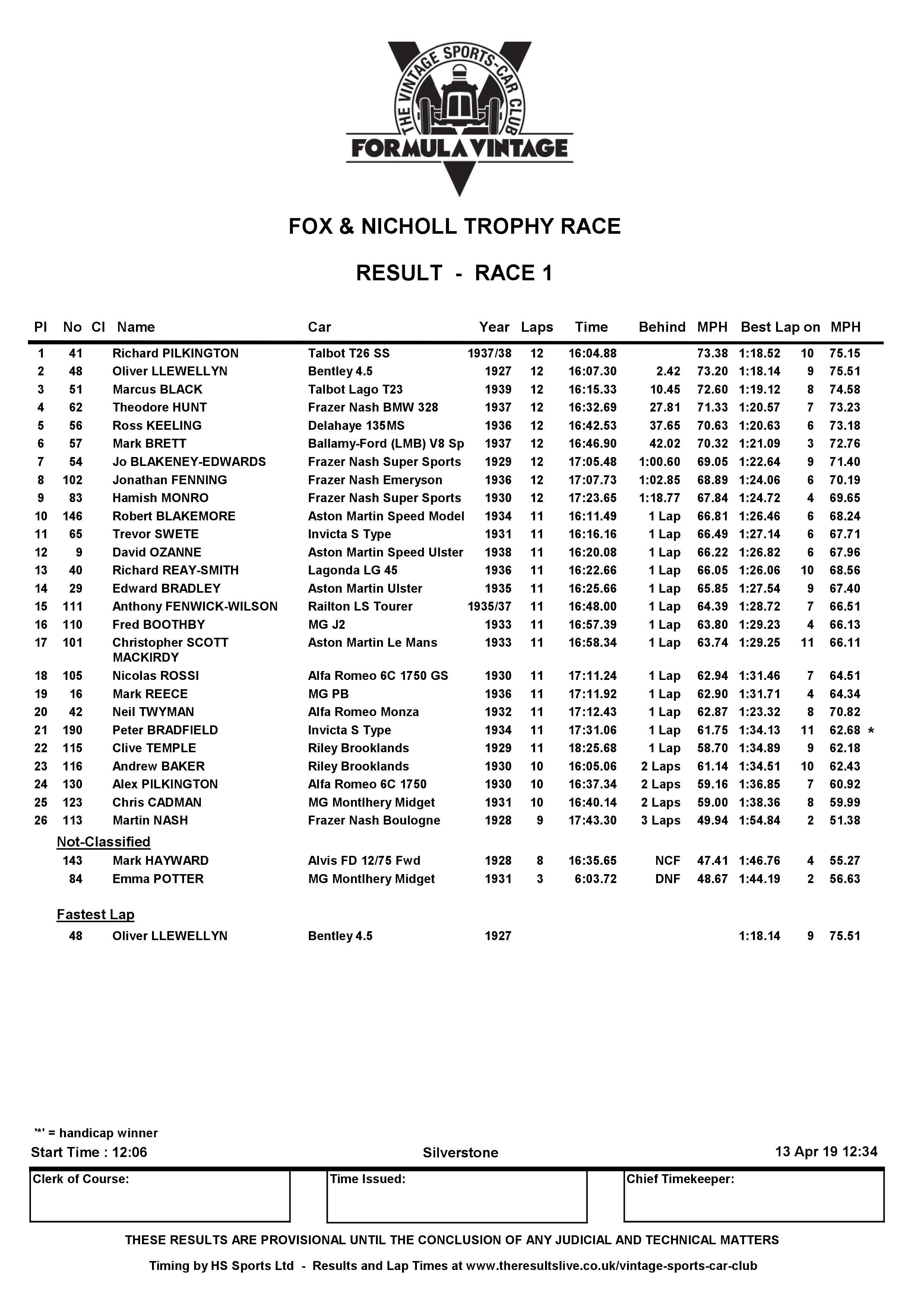Race Result.jpg