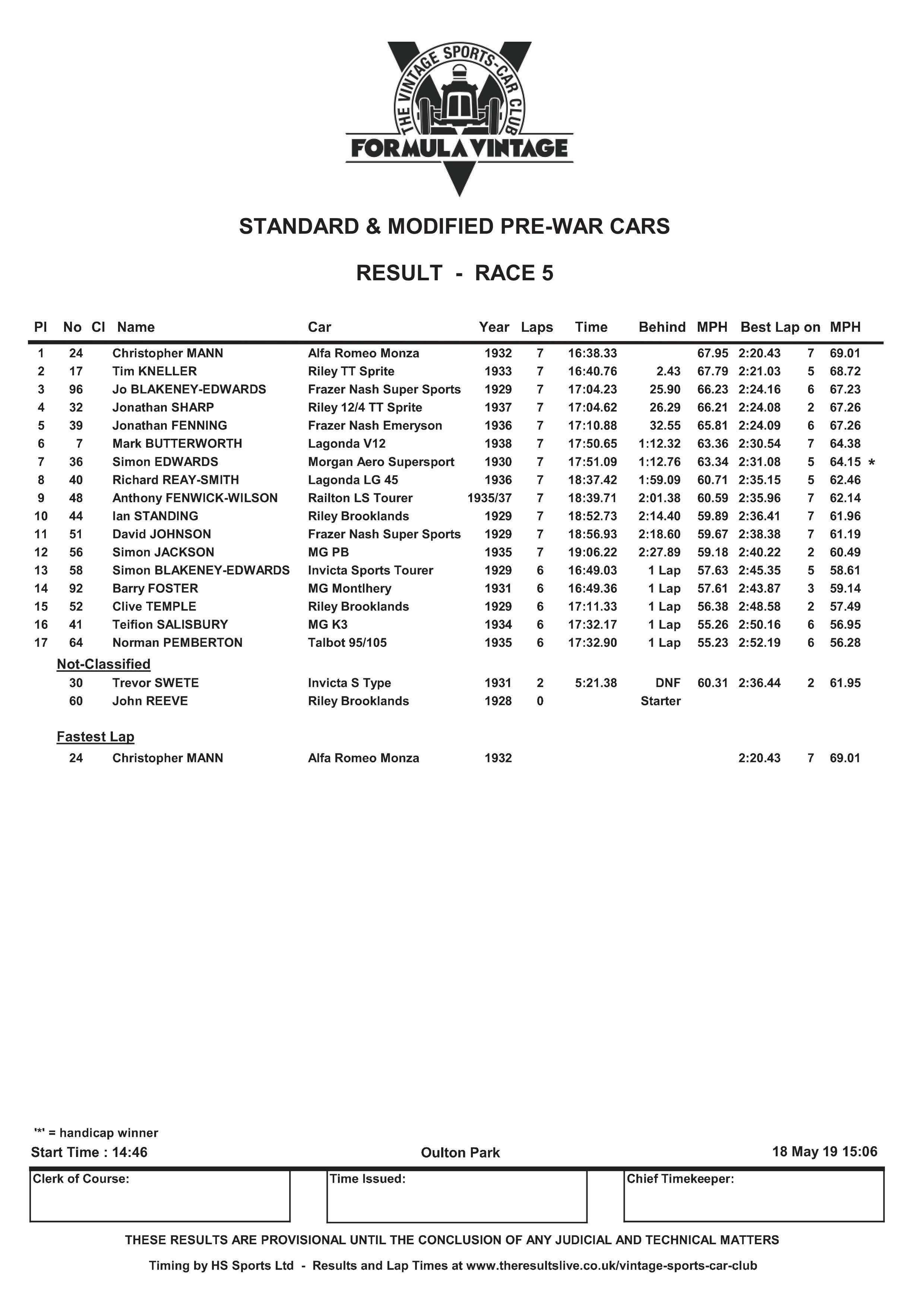 Race+Result.jpg