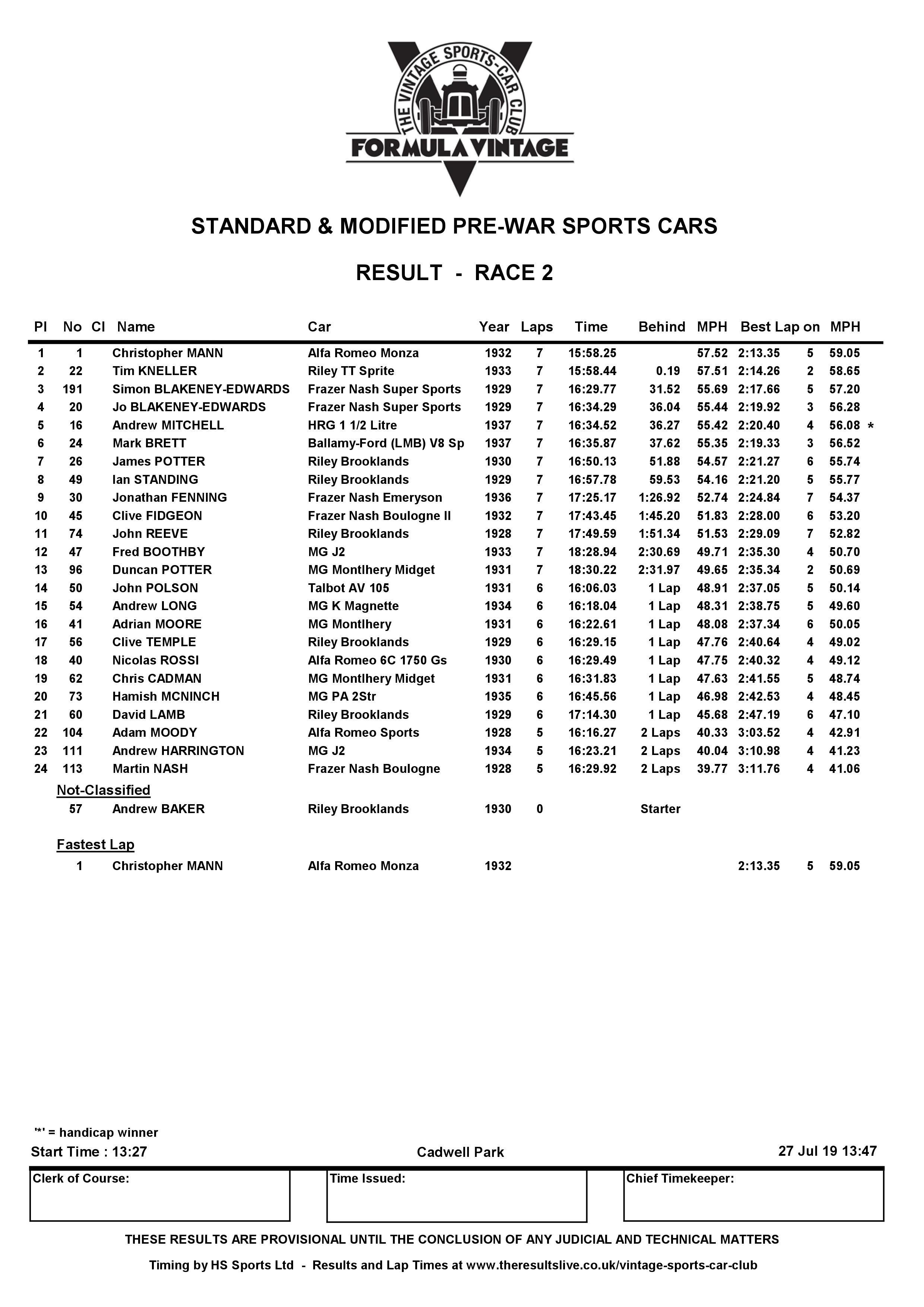 Race+2+result.jpg