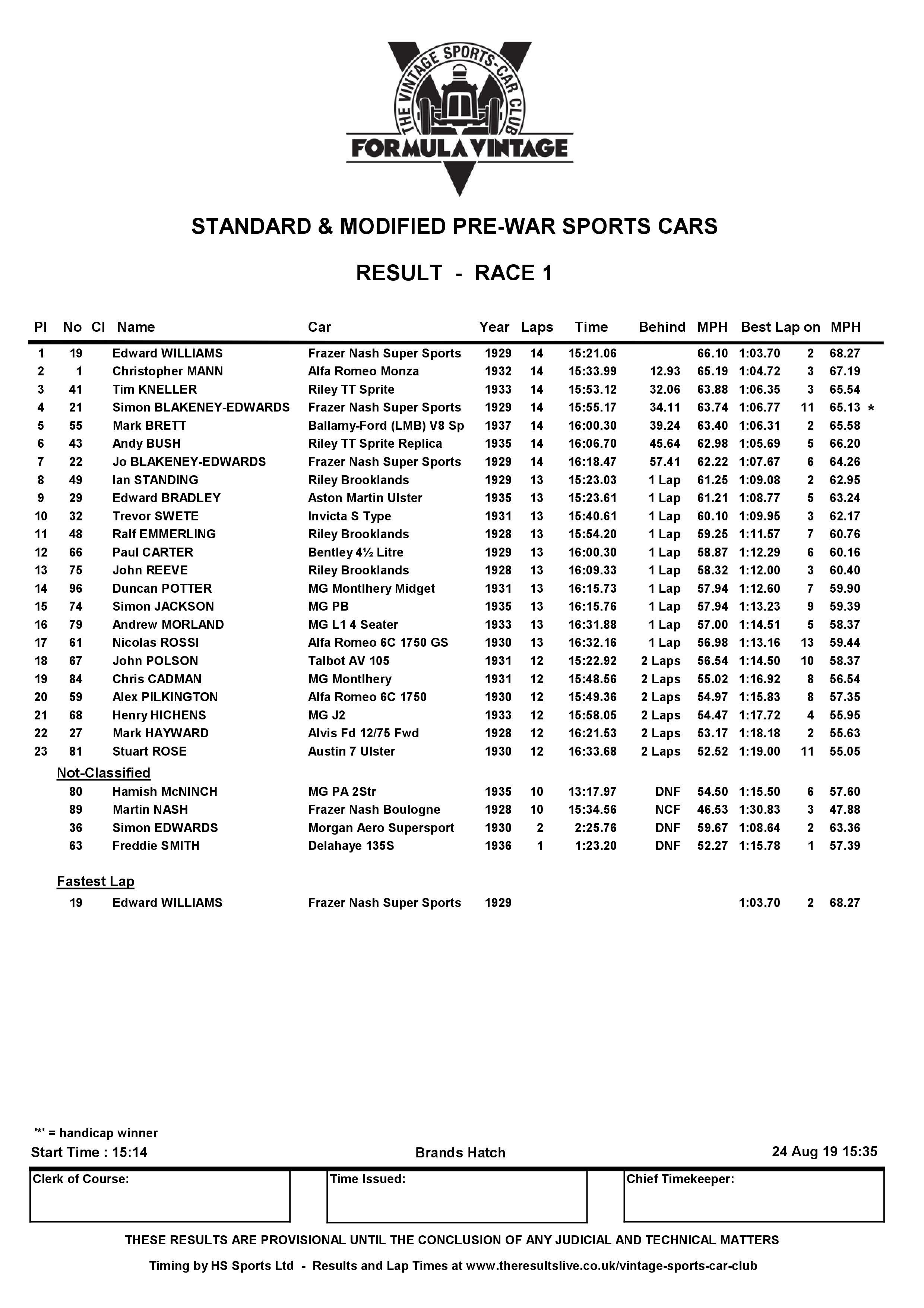 Race+01+result.jpg