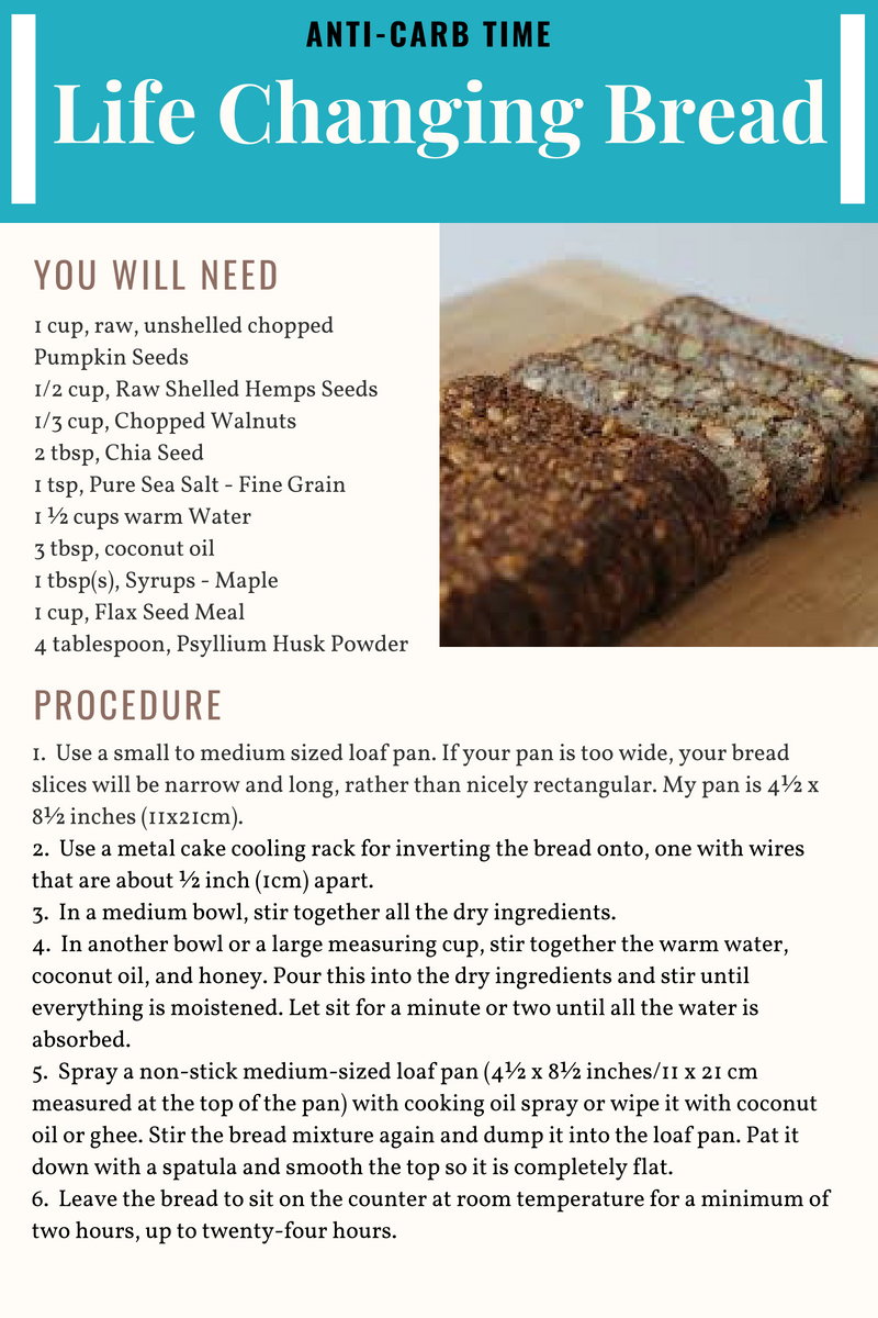 Life Changing Bread Recipe Card PAGE 1