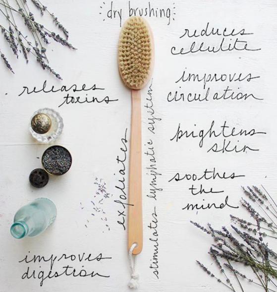 dry brushing .png