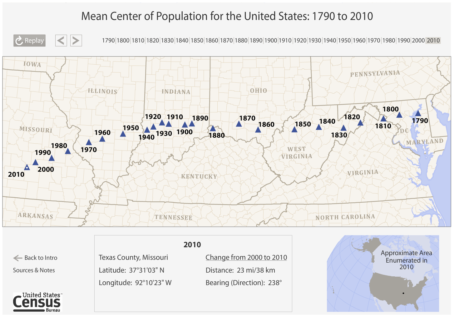 Map 2.  US centers of population, 1790–2010, continually on the march toward the Sunbelt (and especially California).  Source:  US Census Bureau