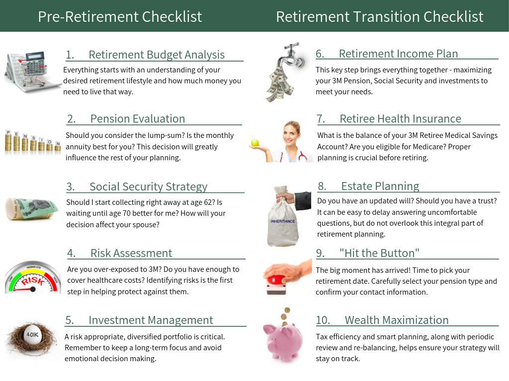Retirement Checklists-4.png