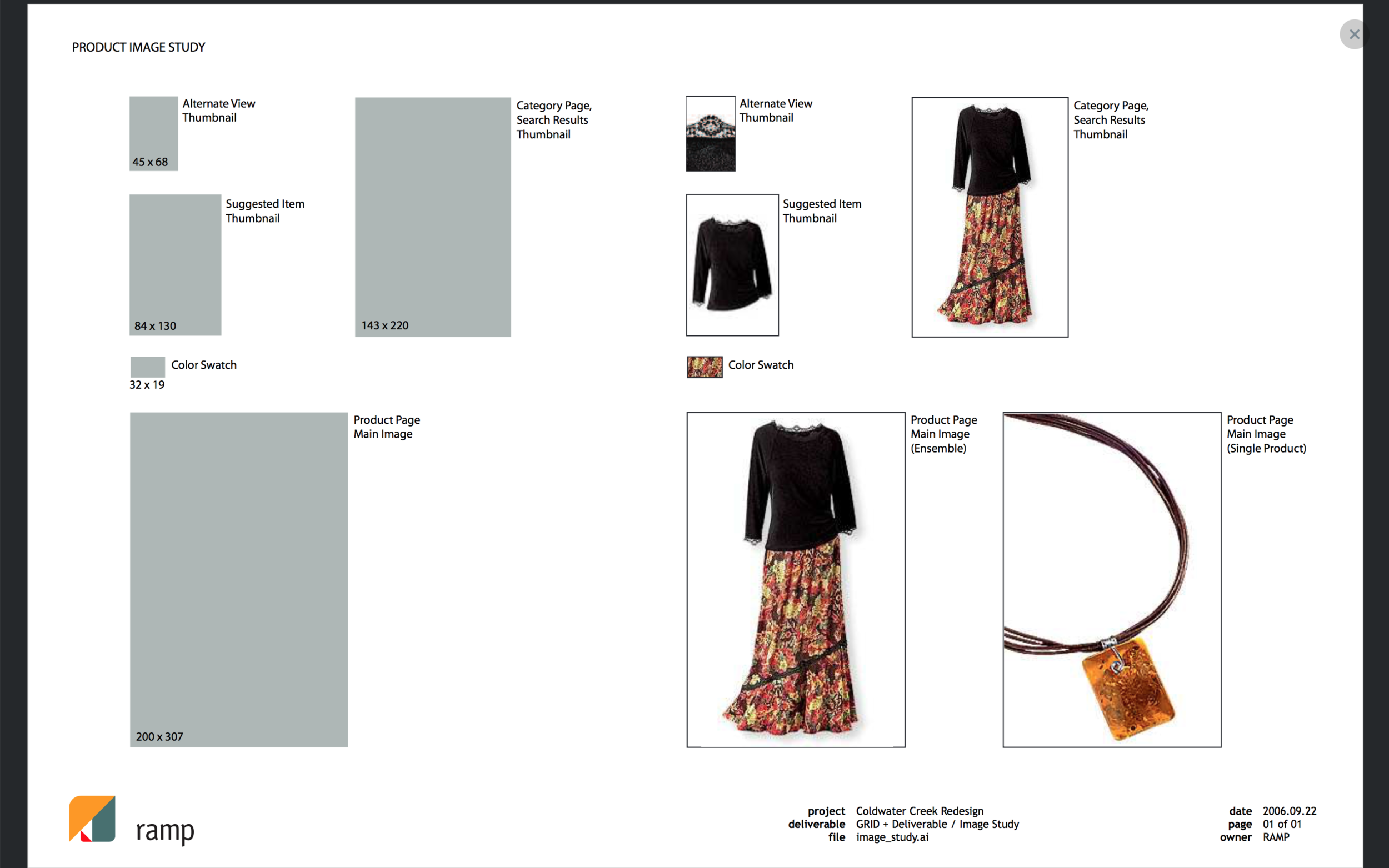 Product Image Study