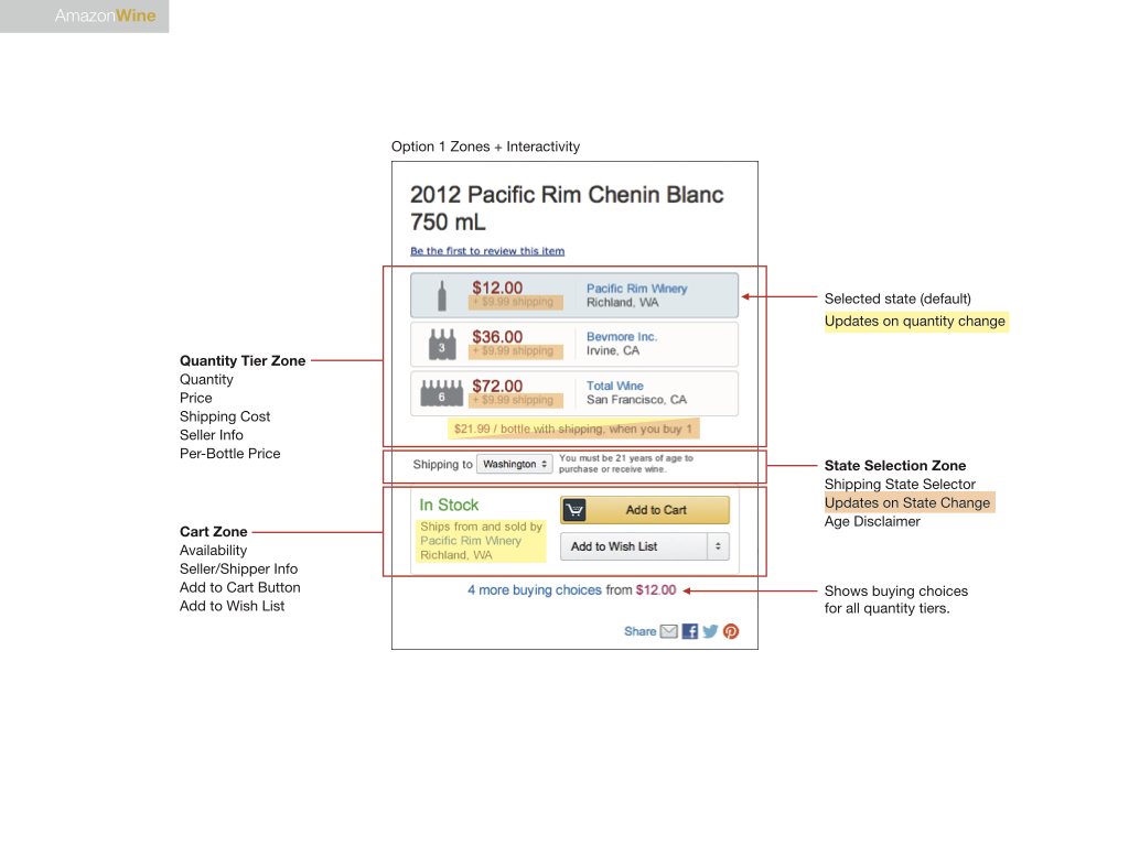 Multiseller Buybox.004.jpeg