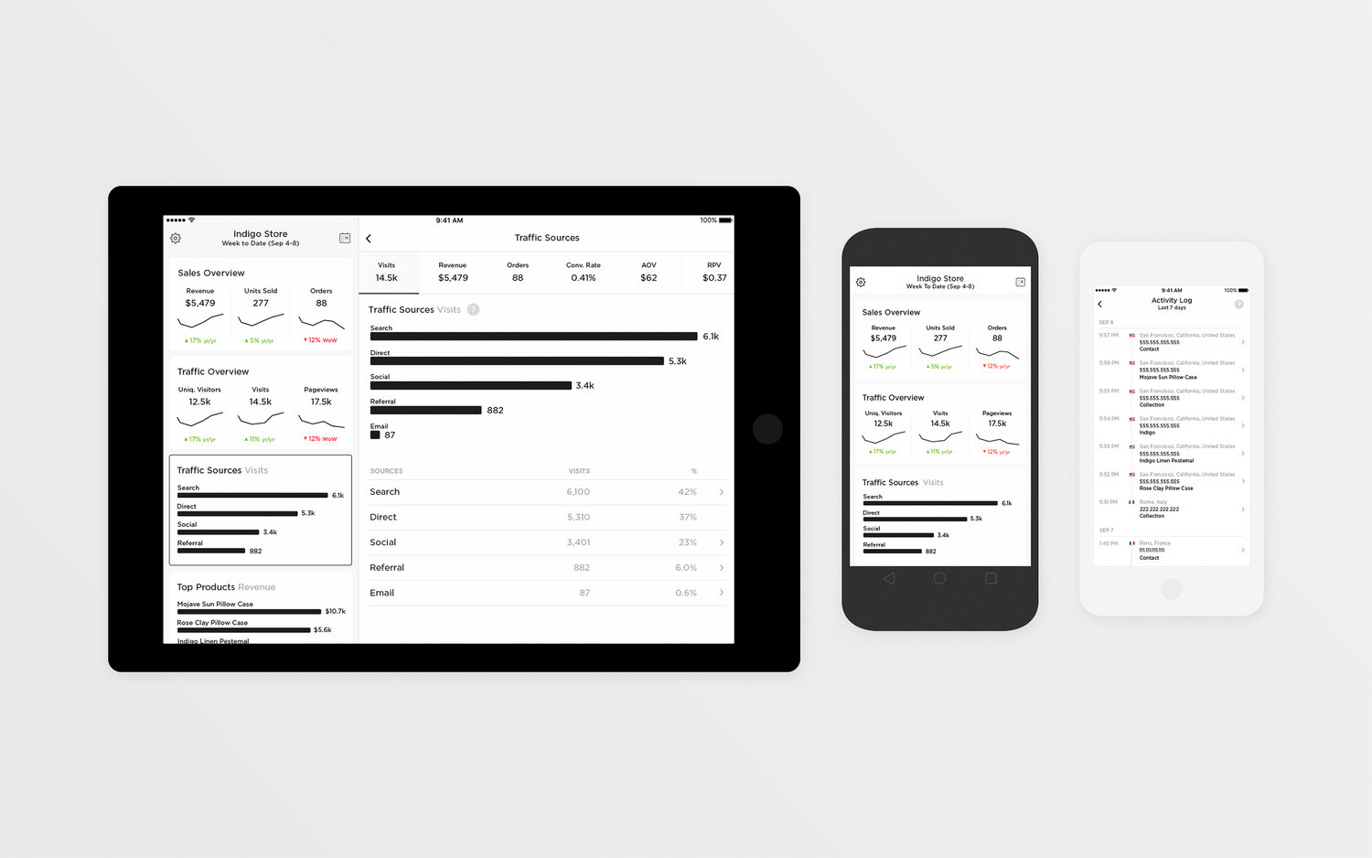 Squarespace Analytics for iPhone, iPad, Android