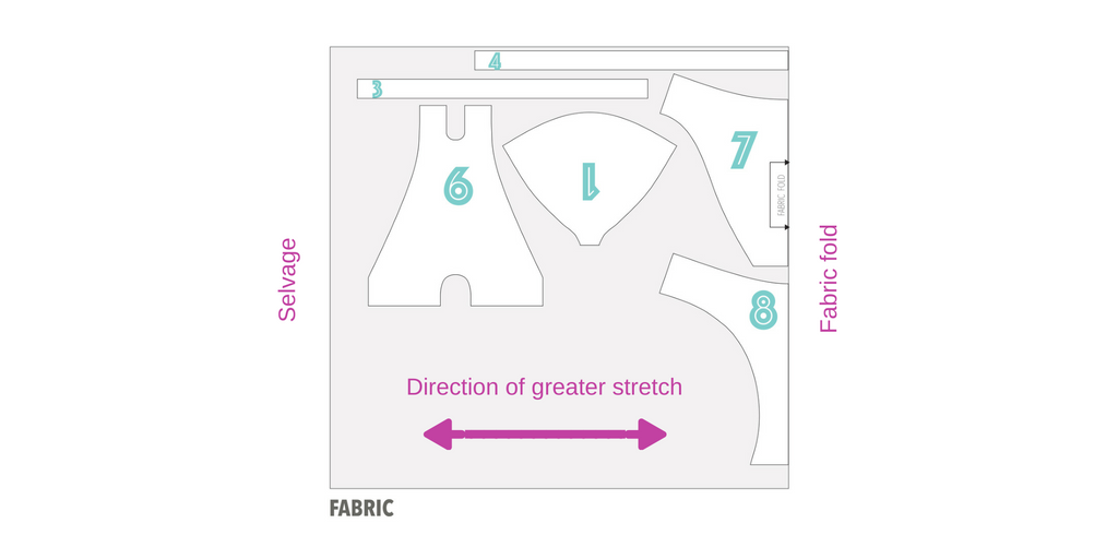 Correct layout of pattern pieces