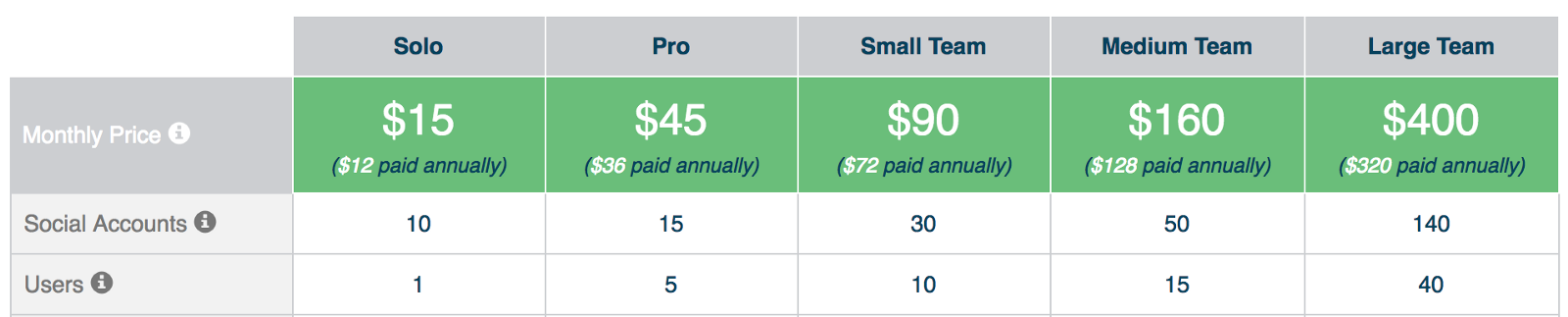 Loomly Pricing.png