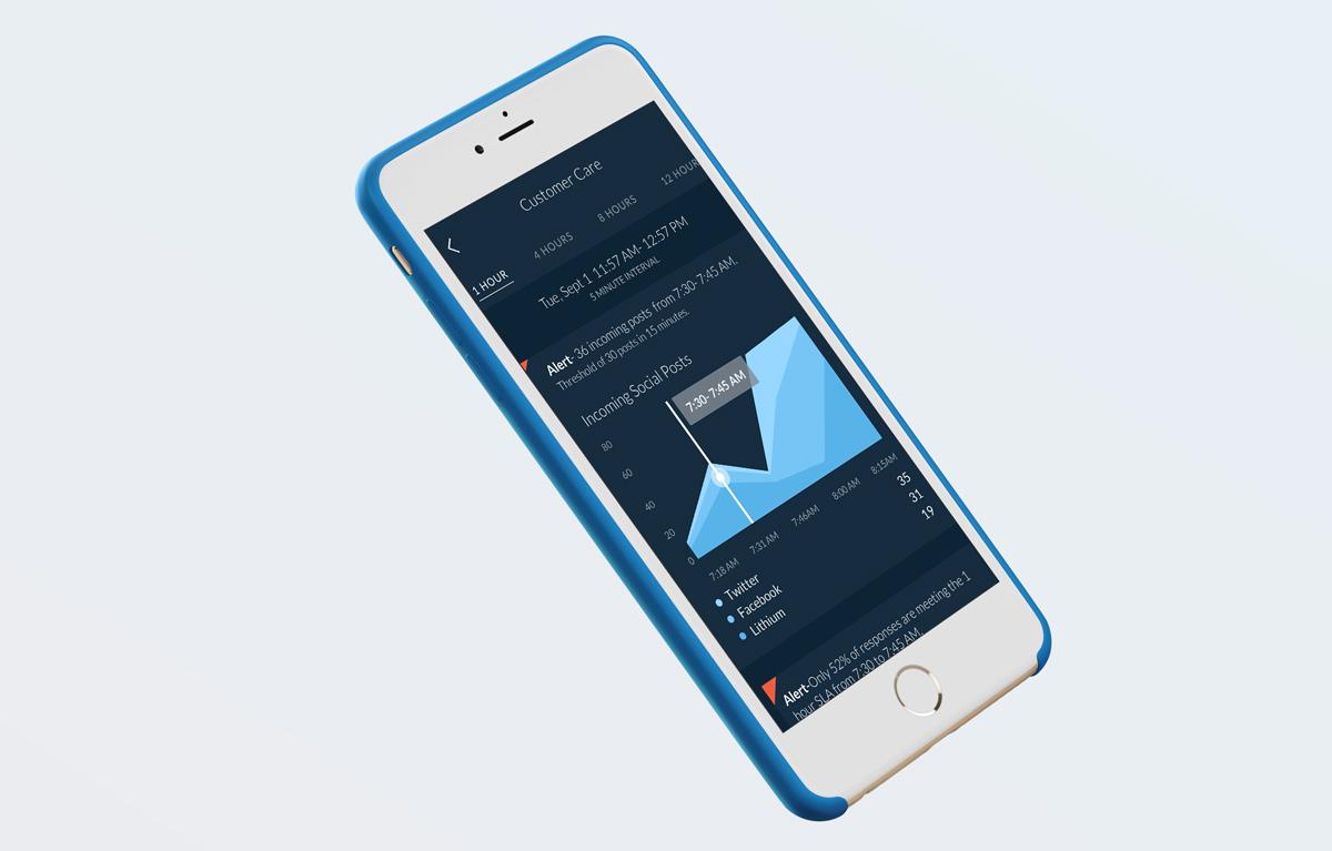 Lithium, Mobile Social Media Marketing Analytics - UX/UI, Analytics, Wireframes, Remote Usability Testing