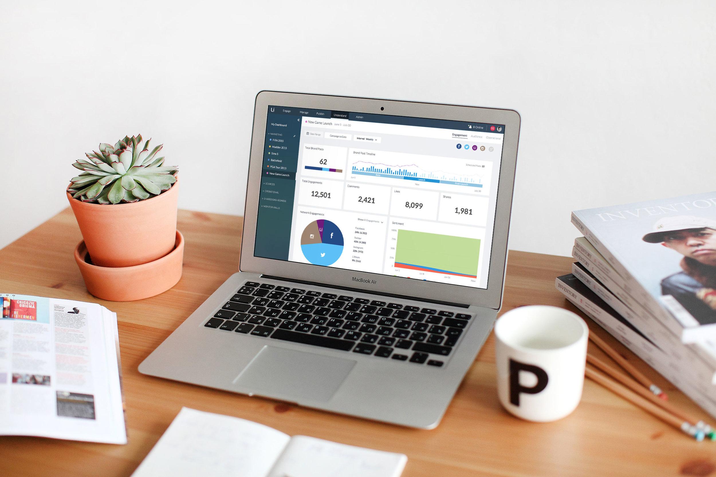 Lithium, Social Media Marketing Analytics Dashboard - Strategy, UX/UI, Wireframes, Remote Usability Testing