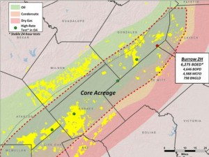 Marathon Oil Core Eagle Ford Acreage
