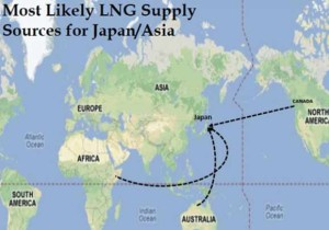 Japan and Asia LNG Supply