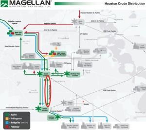 Magellan Houston System Map