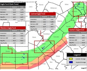 Lonestar Eagle Ford Acreage Acquisition
