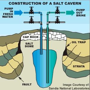Salt Dome Storage Facility