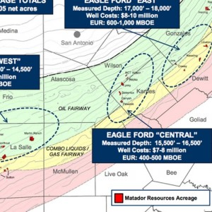 Matador Eagle Ford Acreage