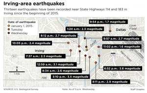 Texas Earthquakes